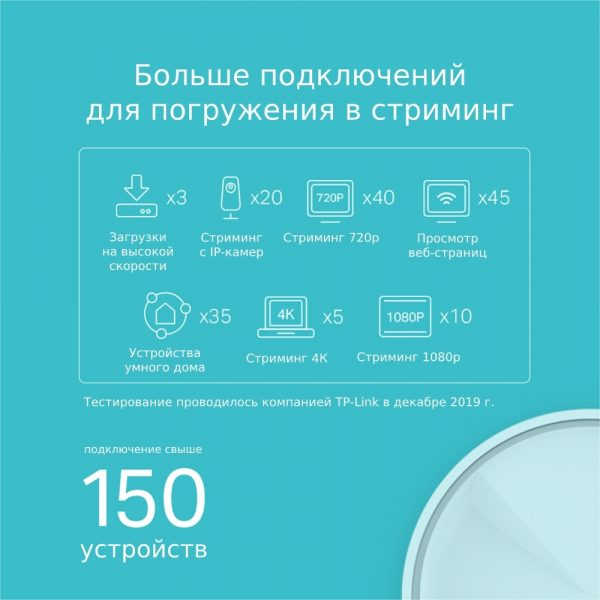 """Whole-Home Mesh Dual Band Wi-Fi AX System TP-LINK, """"Deco X20(2-pack)"""", 1800Mbps, MU-MIMO, Gbit Ports"""